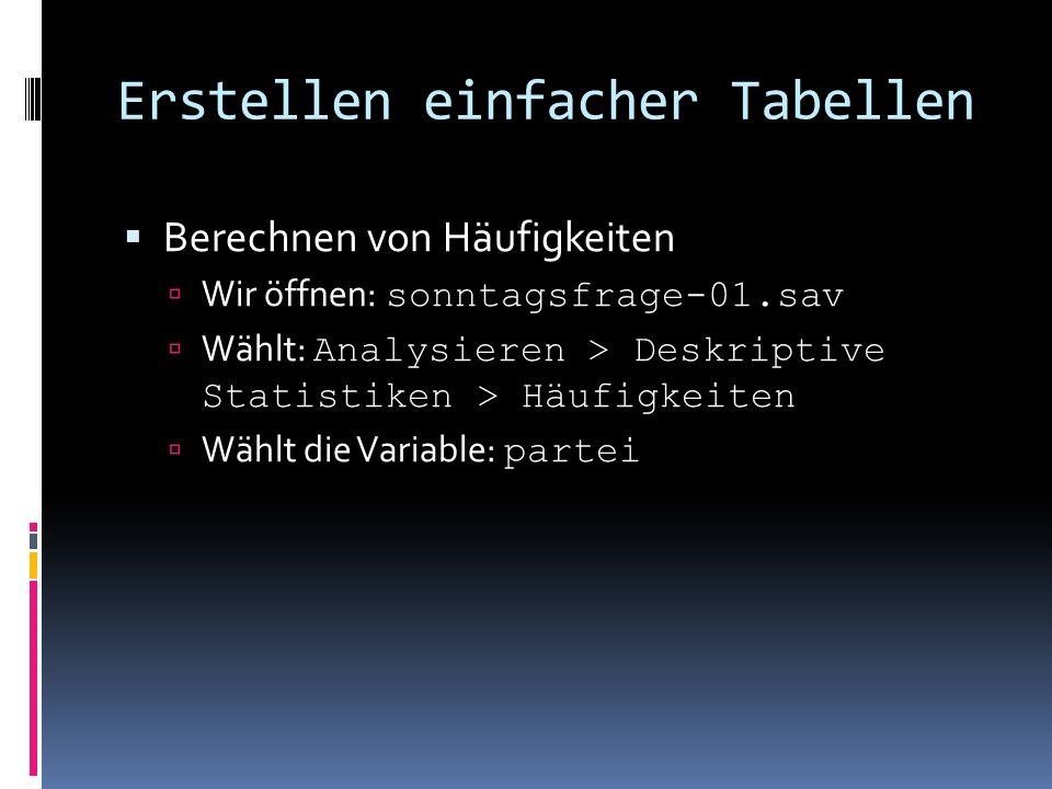 Erstellen einfacher Tabellen Berechnen von Häufigkeiten Wir öffnen: sonntagsfrage-01.sav Wählt: Analysieren > Deskriptive Statistiken > Häufigkeiten Wählt die Variable: partei