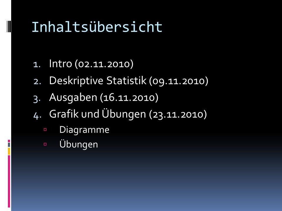 Inhaltsübersicht 1. Intro (02.11.2010) 2. Deskriptive Statistik (09.11.2010) 3. Ausgaben (16.11.2010) 4. Grafik und Übungen (23.11.2010) Diagramme Übu
