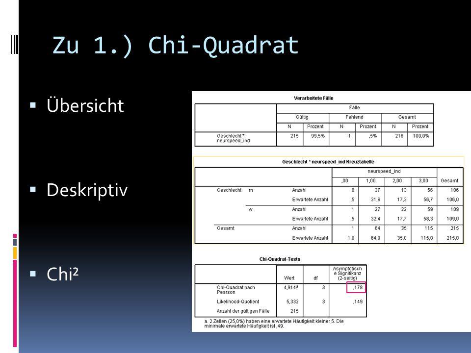 Zu 1.) Chi-Quadrat Übersicht Deskriptiv Chi²