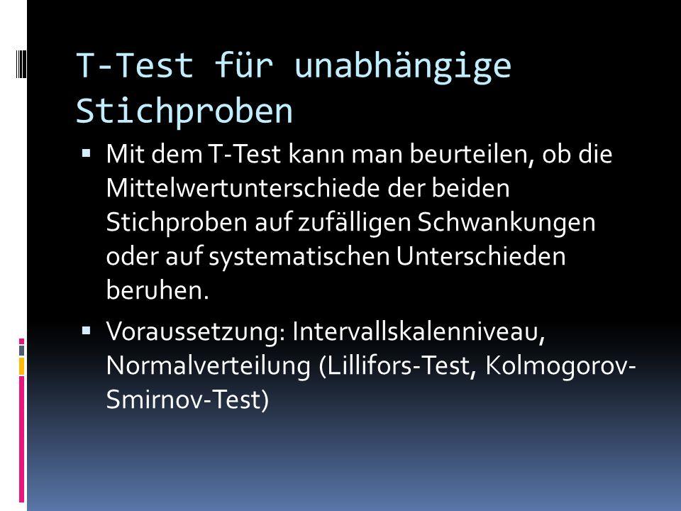 T-Test für unabhängige Stichproben Mit dem T-Test kann man beurteilen, ob die Mittelwertunterschiede der beiden Stichproben auf zufälligen Schwankungen oder auf systematischen Unterschieden beruhen.