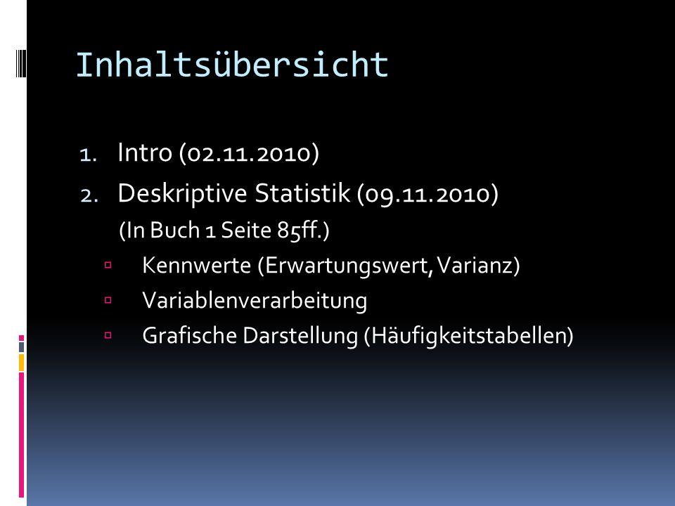 Inhaltsübersicht 1. Intro (02.11.2010) 2.