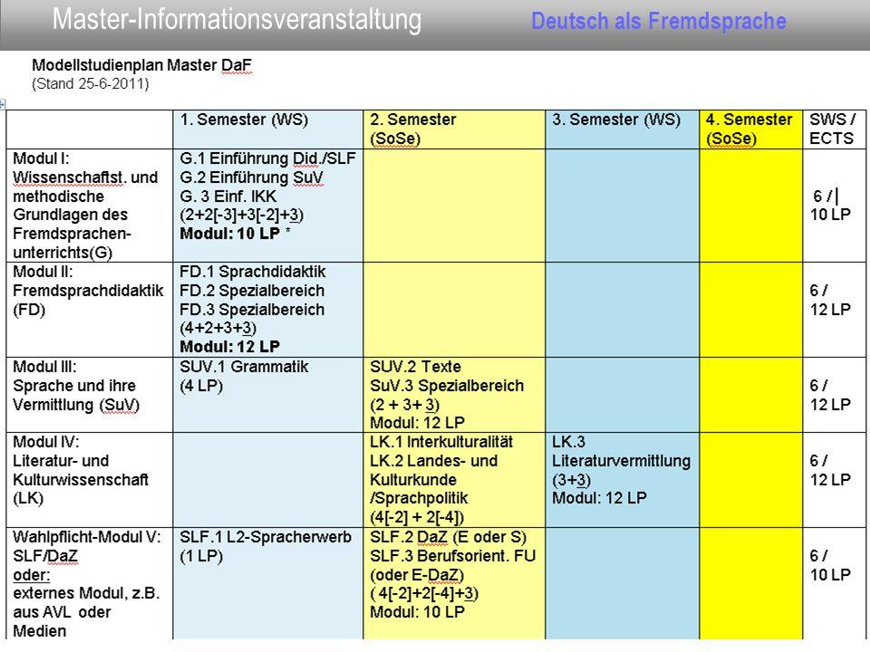 Folie Nr. 11 Datum: 01.07.2011 Master-Informationsveranstaltung Deutsch als Fremdsprache