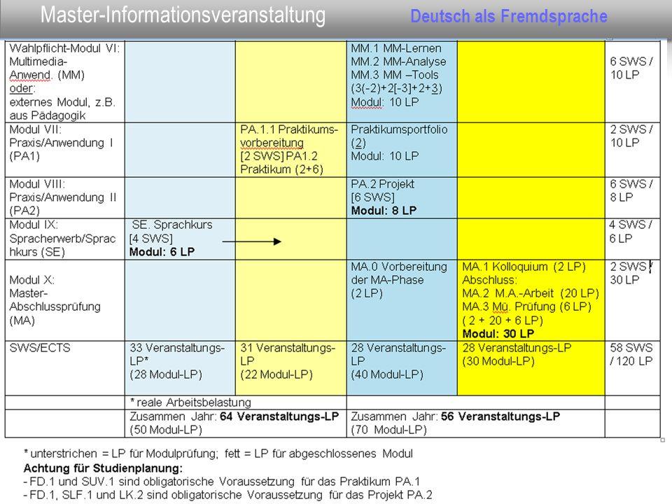 Folie Nr. 12 Datum: 01.07.2011 Master-Informationsveranstaltung Deutsch als Fremdsprache
