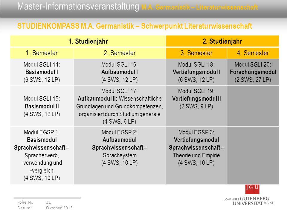 Master-Informationsveranstaltung M.A. Germanistik – Literaturwissenschaft Folie Nr. 31 Datum: Oktober 2013 1. Studienjahr2. Studienjahr 1. Semester2.