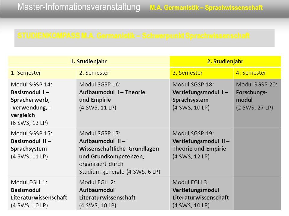 Master-Informationsveranstaltung M.A. Germanistik – Sprachwissenschaft STUDIENKOMPASS M.A. Germanistik – Schwerpunkt Sprachwissenschaft Folie Nr. 48 D