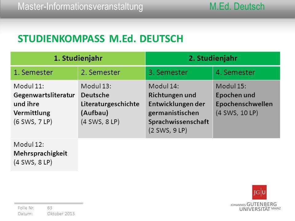 Master-InformationsveranstaltungM.Ed. Deutsch STUDIENKOMPASS M.Ed. DEUTSCH Folie Nr. 63 Datum: Oktober 2013 1. Studienjahr2. Studienjahr 1. Semester2.