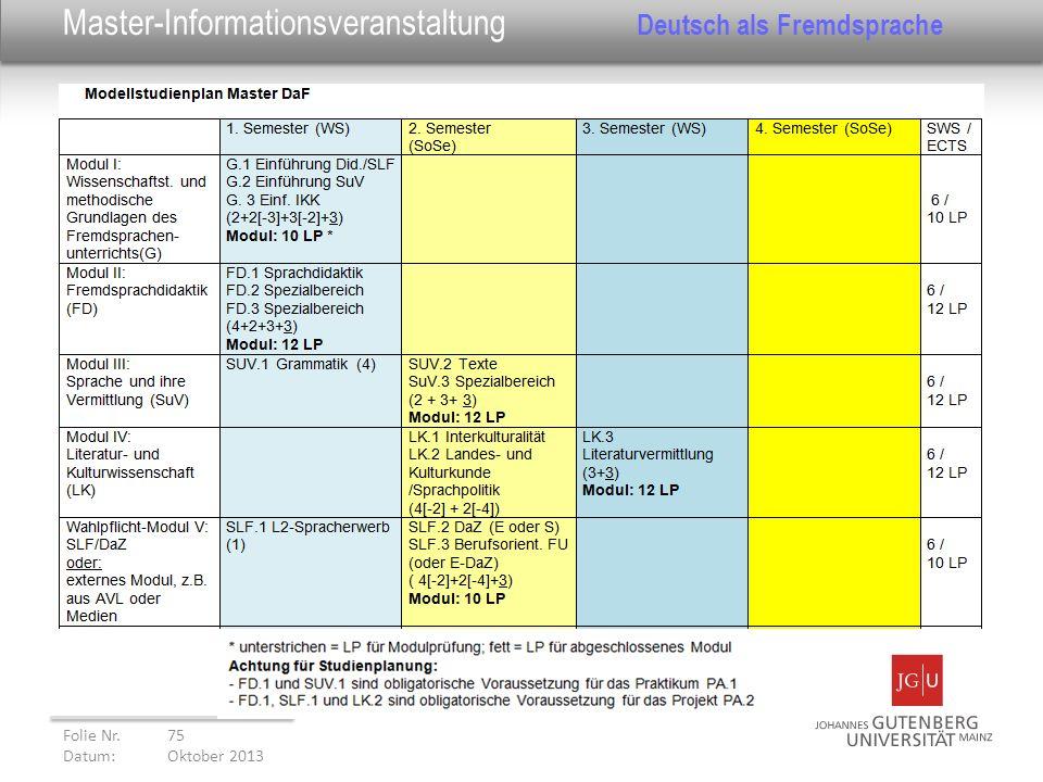 Folie Nr. 75 Datum: Oktober 2013 Master-Informationsveranstaltung Deutsch als Fremdsprache
