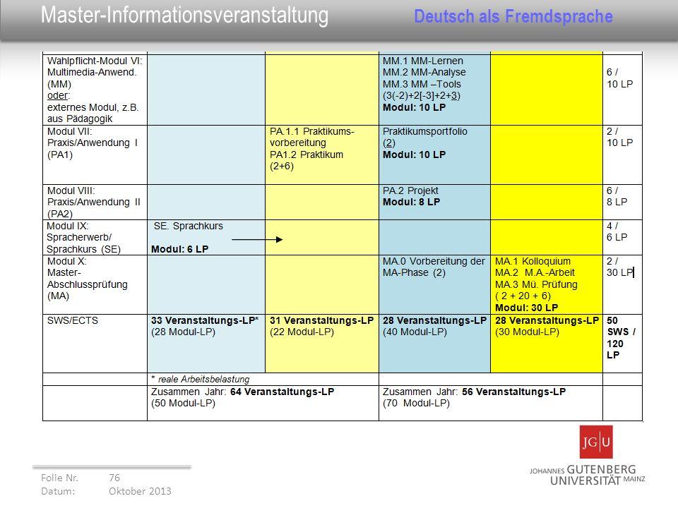 Folie Nr. 76 Datum: Oktober 2013 Master-Informationsveranstaltung Deutsch als Fremdsprache