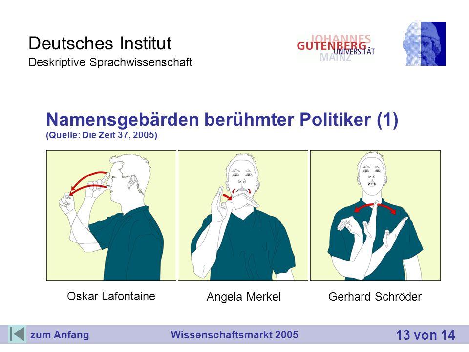 Deutsches Institut Deskriptive Sprachwissenschaft Namensgebärden berühmter Politiker (1) (Quelle: Die Zeit 37, 2005) Wissenschaftsmarkt 2005 13 von 14