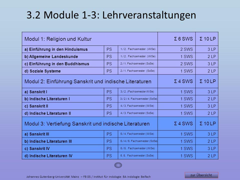 3.2 Module 1-3: Lehrveranstaltungen Modul 1: Religion und Kultur Σ 6 SWSΣ 10 LP a) Einführung in den HinduismusPS 1./ 2.