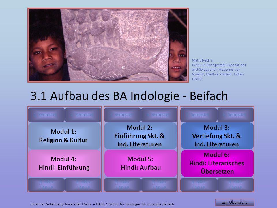 3.1 Aufbau des BA Indologie - Beifach 1. Semester2.
