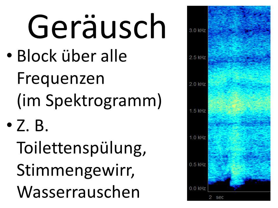 Klang Klang -> mehrere Töne übereinander (in gleichen Abständen) Unterster Ton -> Grundton Alle Töne darüber -> Obertöne Frequenzen der Obertöne sind