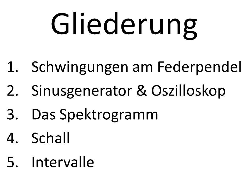 Gliederung 1.Schwingungen am Federpendel 2.Sinusgenerator & Oszilloskop 3.Das Spektrogramm 4.Schall 5.Intervalle