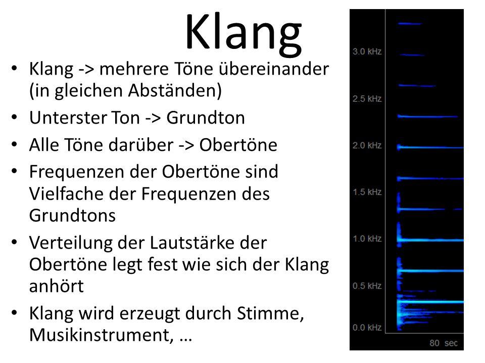 Klang Klang -> mehrere Töne übereinander (in gleichen Abständen) Unterster Ton -> Grundton Alle Töne darüber -> Obertöne Frequenzen der Obertöne sind Vielfache der Frequenzen des Grundtons Verteilung der Lautstärke der Obertöne legt fest wie sich der Klang anhört Klang wird erzeugt durch Stimme, Musikinstrument, …