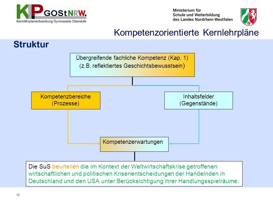 Struktur Kompetenzerwartungen Die SuS beurteilen die im Kontext der Weltwirtschaftskrise getroffenen wirtschaftlichen und politischen Krisenentscheidu