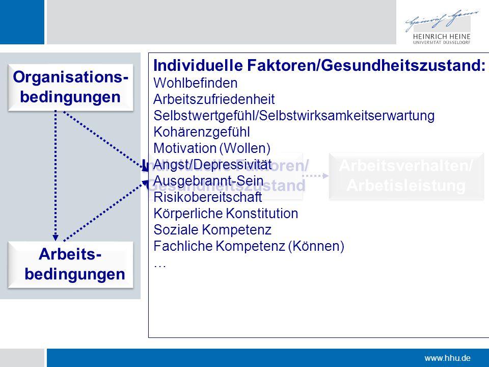 www.hhu.de Arbeitsverhalten/ Arbetisleistung Arbeitsverhalten/ Arbetisleistung Individuelle Faktoren/ Gesundheitszustand Individuelle Faktoren/ Gesund