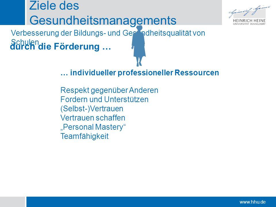 www.hhu.de Ziele des Gesundheitsmanagements Verbesserung der Bildungs- und Gesundheitsqualität von Schulen … individueller professioneller Ressourcen