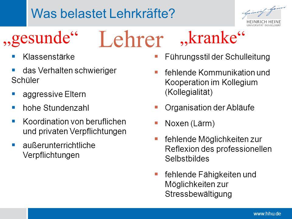 www.hhu.de Musterwechsel Kreative Störung Kritische Instabilität Stabilität good practice Entwicklung von next practice best practice Entwicklung Musterwechsel Michael Schratz, 2009