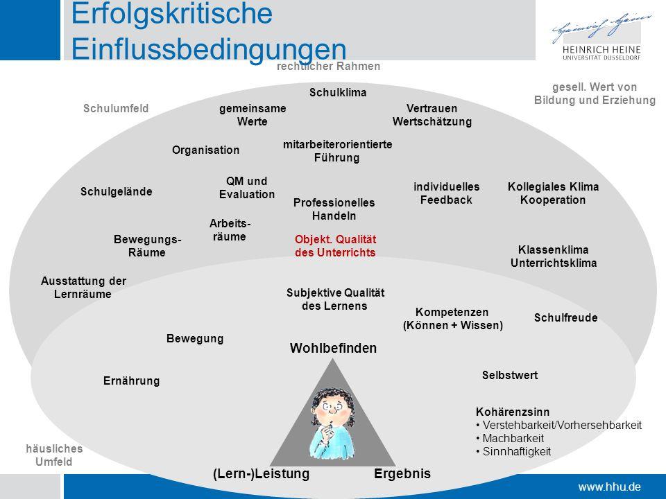 www.hhu.de EINFLÜSSE auf Arbeitsleistung und Gesundheit
