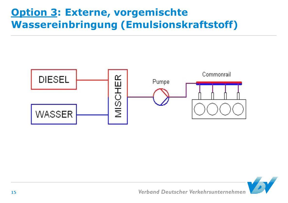Option 3: Externe, vorgemischte Wassereinbringung (Emulsionskraftstoff) 15