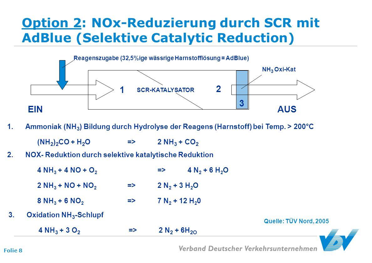 Folie 8 1.Ammoniak (NH 3 ) Bildung durch Hydrolyse der Reagens (Harnstoff) bei Temp. > 200°C (NH 2 ) 2 CO + H 2 O => 2 NH 3 + CO 2 EIN Reagenszugabe (