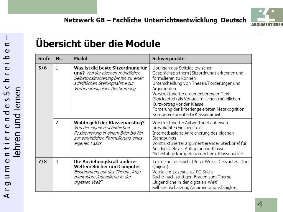A r g u m e n t i e r e n d e s S c h r e i b e n – lehren und lernen Netzwerk G8 – Fachliche Unterrichtsentwicklung Deutsch 4 StufeNr.ModulSchwerpunk