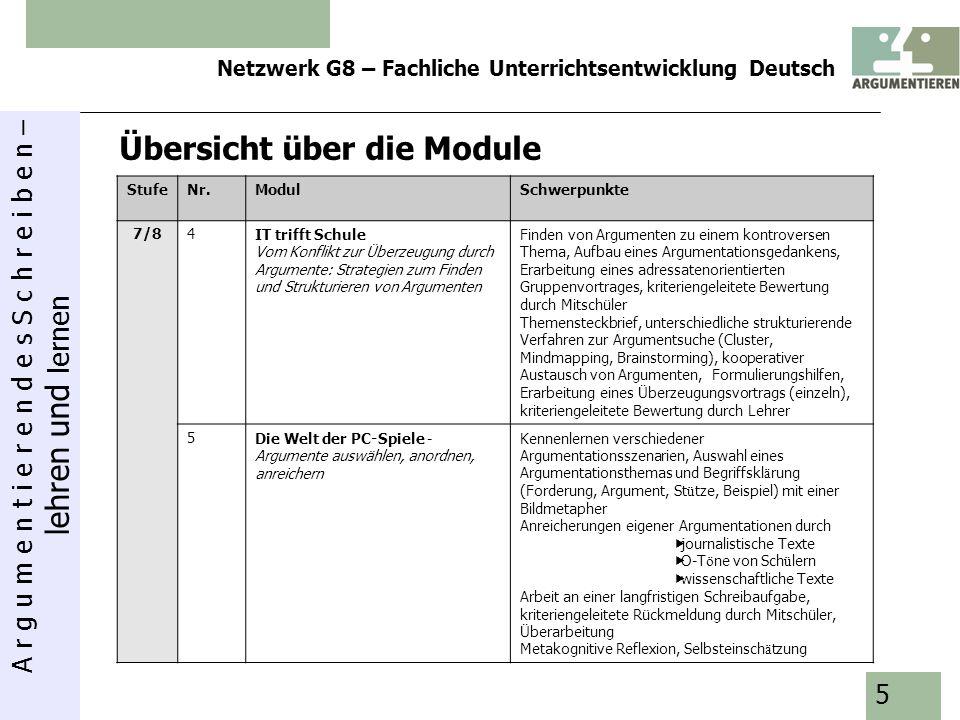 A r g u m e n t i e r e n d e s S c h r e i b e n – lehren und lernen Netzwerk G8 – Fachliche Unterrichtsentwicklung Deutsch 5 StufeNr.ModulSchwerpunk