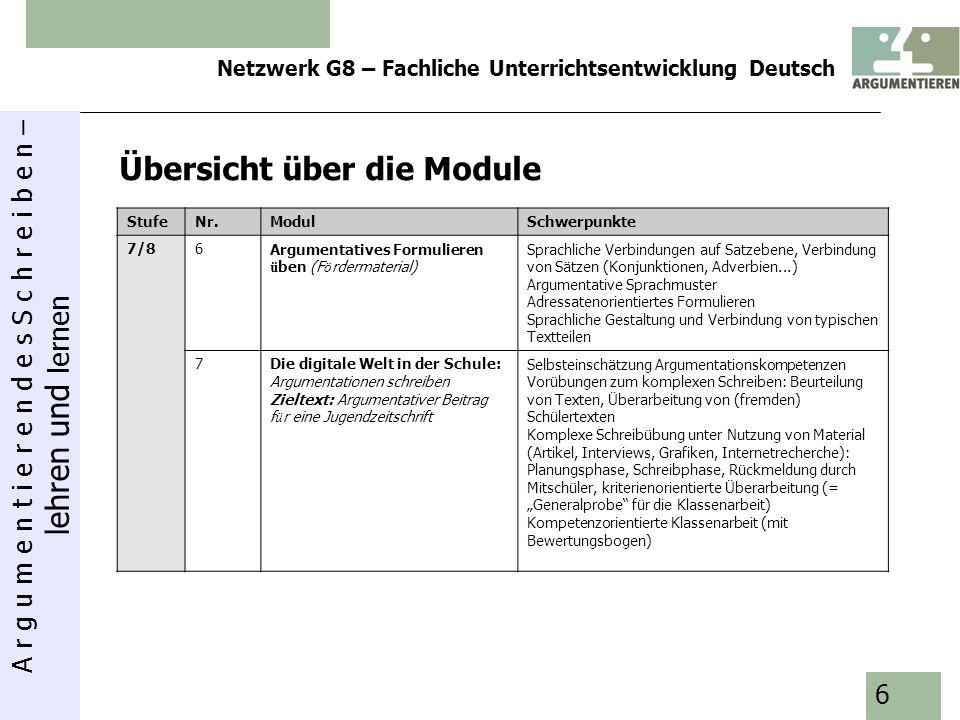 A r g u m e n t i e r e n d e s S c h r e i b e n – lehren und lernen Netzwerk G8 – Fachliche Unterrichtsentwicklung Deutsch 6 StufeNr.ModulSchwerpunk