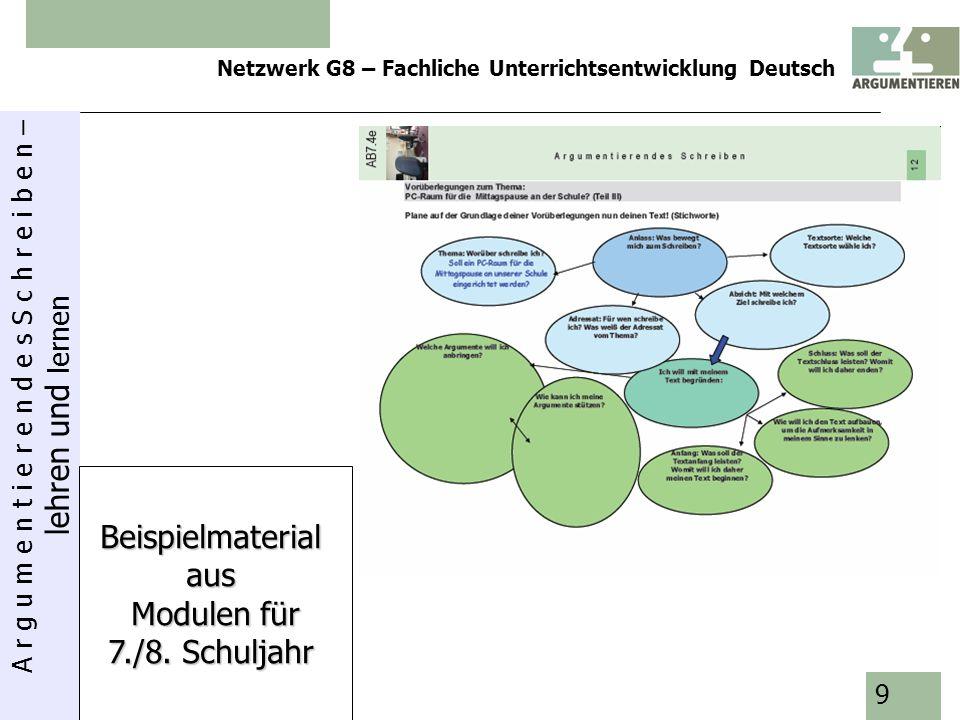 A r g u m e n t i e r e n d e s S c h r e i b e n – lehren und lernen Netzwerk G8 – Fachliche Unterrichtsentwicklung Deutsch 10 Beispielmaterialaus Modulen für: 7./8.