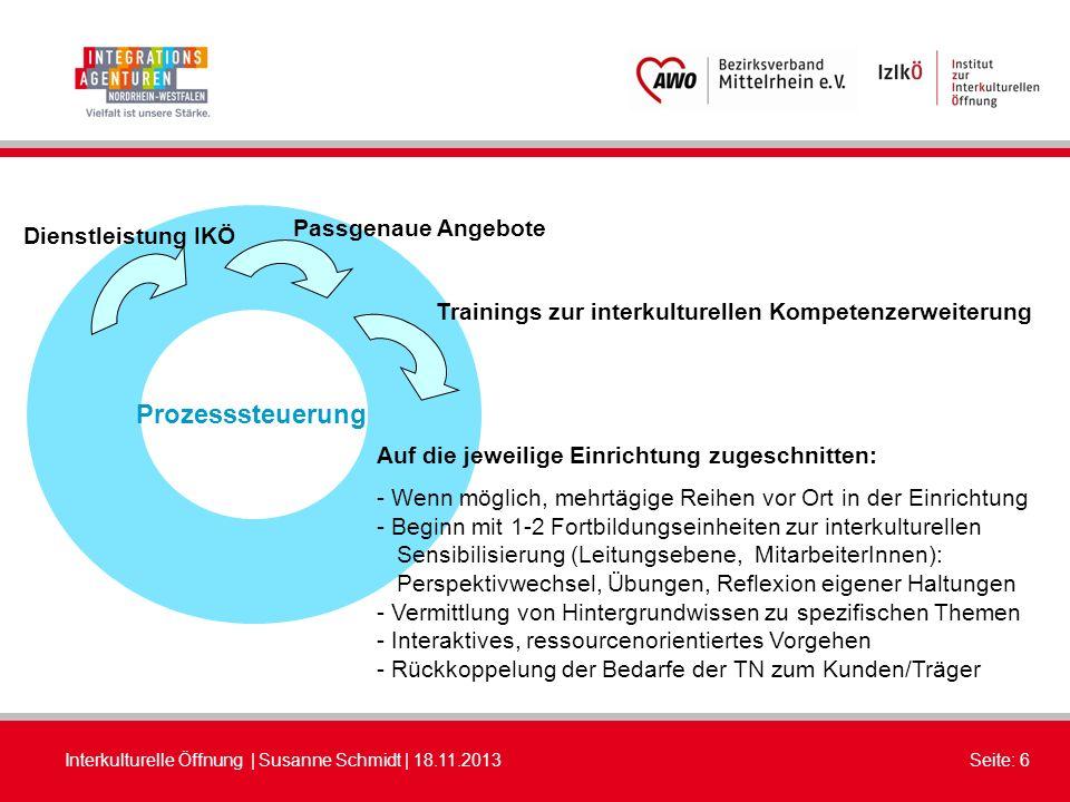 Interkulturelle Öffnung | Susanne Schmidt | 18.11.2013Seite: 6 Prozesssteuerung Trainings zur interkulturellen Kompetenzerweiterung Auf die jeweilige