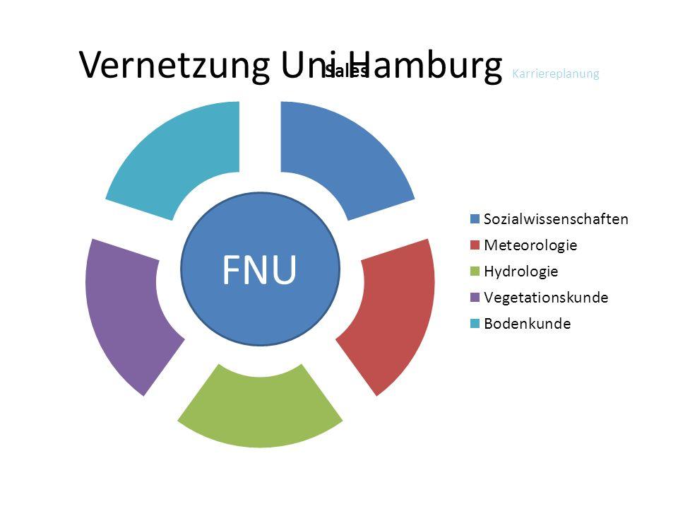 Vernetzung Uni Hamburg Karriereplanung