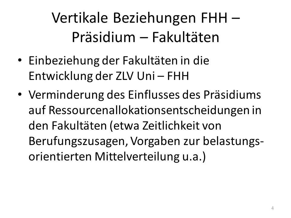 Vertikale Beziehungen FHH – Präsidium – Fakultäten Einbeziehung der Fakultäten in die Entwicklung der ZLV Uni – FHH Verminderung des Einflusses des Präsidiums auf Ressourcenallokationsentscheidungen in den Fakultäten (etwa Zeitlichkeit von Berufungszusagen, Vorgaben zur belastungs- orientierten Mittelverteilung u.a.) 4