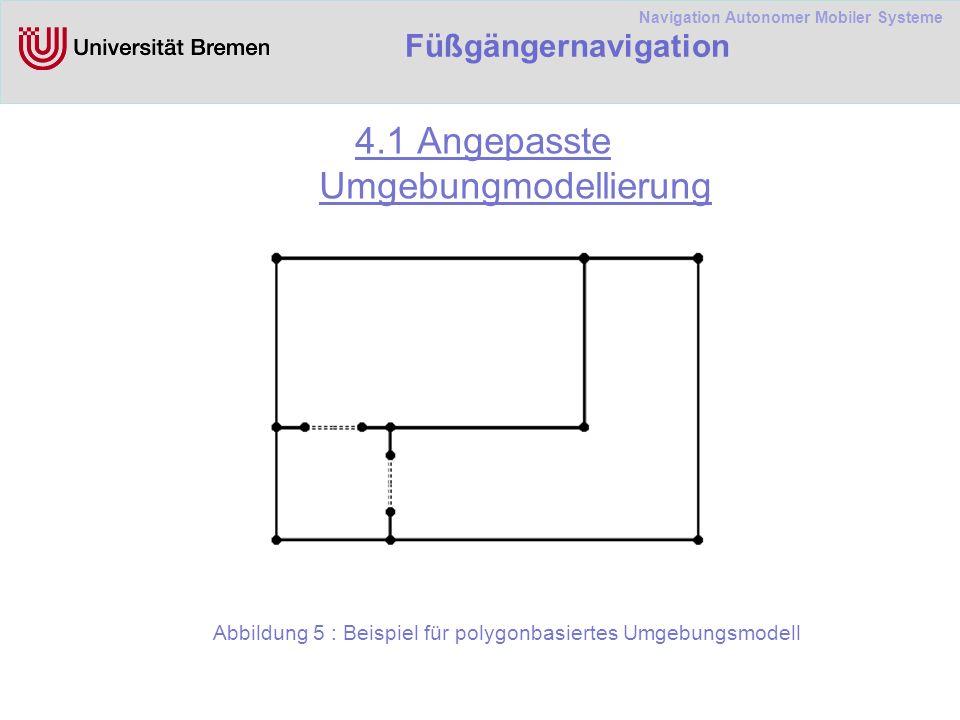 Navigation Autonomer Mobiler Systeme Füßgängernavigation 4.1 Angepasste Umgebungmodellierung Abbildung 5 : Beispiel für polygonbasiertes Umgebungsmodell