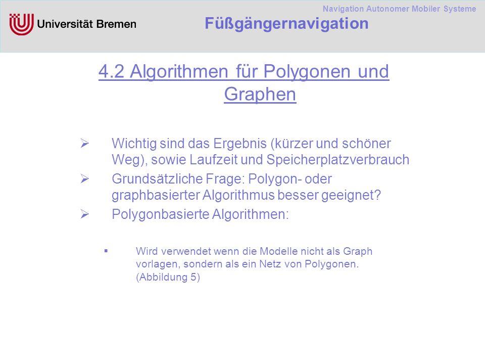 Navigation Autonomer Mobiler Systeme Füßgängernavigation 4.2 Algorithmen für Polygonen und Graphen Wichtig sind das Ergebnis (kürzer und schöner Weg), sowie Laufzeit und Speicherplatzverbrauch Grundsätzliche Frage: Polygon- oder graphbasierter Algorithmus besser geeignet.