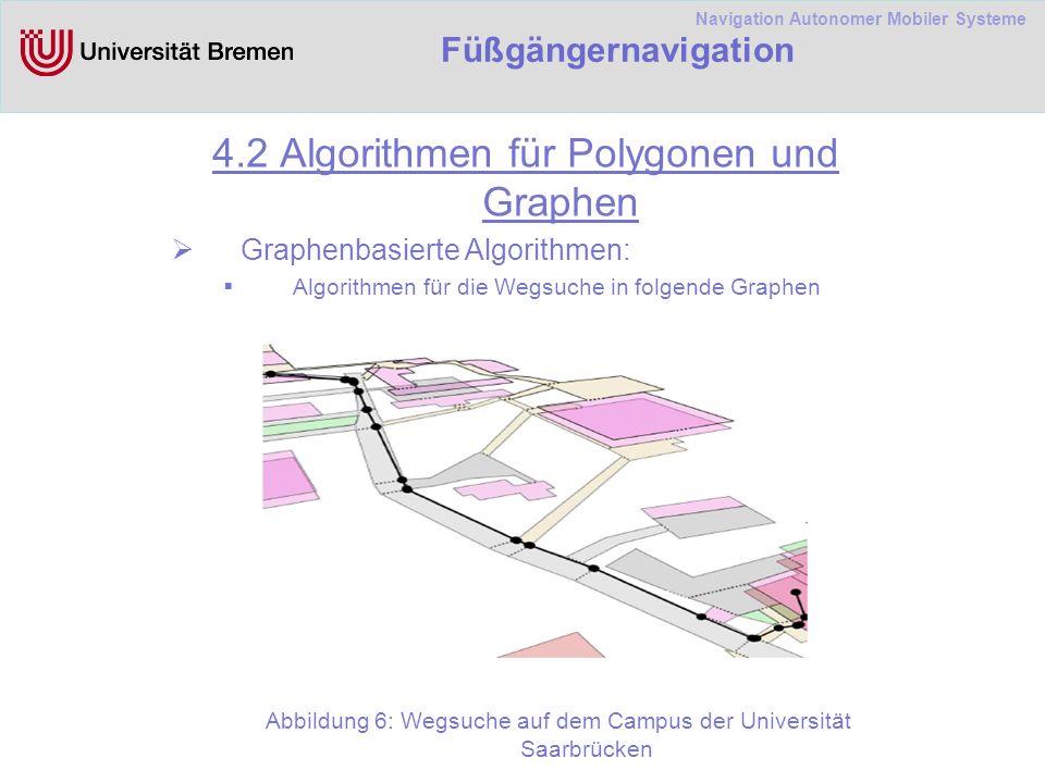 Navigation Autonomer Mobiler Systeme Füßgängernavigation 4.2 Algorithmen für Polygonen und Graphen Graphenbasierte Algorithmen: Algorithmen für die Wegsuche in folgende Graphen Abbildung 6: Wegsuche auf dem Campus der Universität Saarbrücken