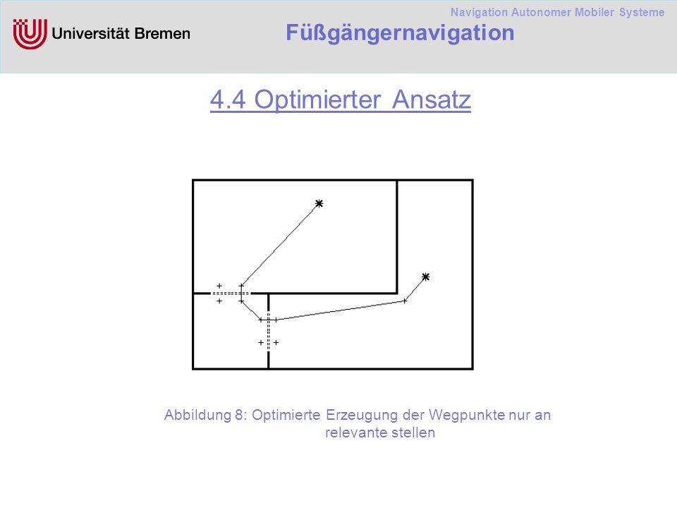 Navigation Autonomer Mobiler Systeme Füßgängernavigation 4.4 Optimierter Ansatz Abbildung 8: Optimierte Erzeugung der Wegpunkte nur an relevante stellen