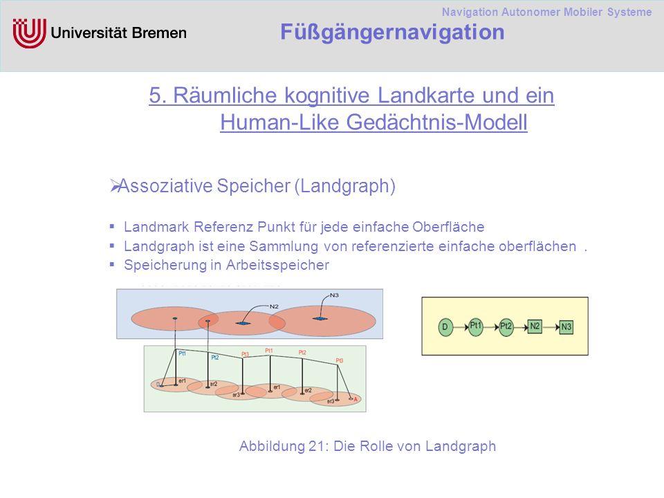Navigation Autonomer Mobiler Systeme Füßgängernavigation 5.