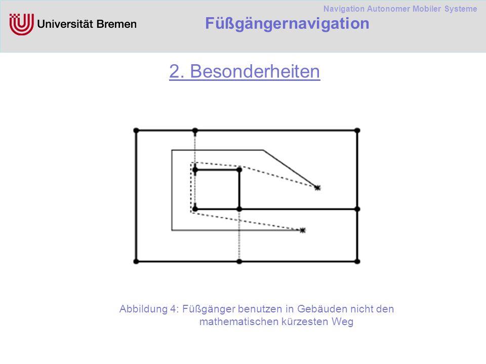 Navigation Autonomer Mobiler Systeme Füßgängernavigation 4.2 Algorithmen für Polygonen und Graphen Graphbasierte informierte Suche: Abbildung 7 : Erzeugung der Wegpunkte durch ein Rasterverfahren