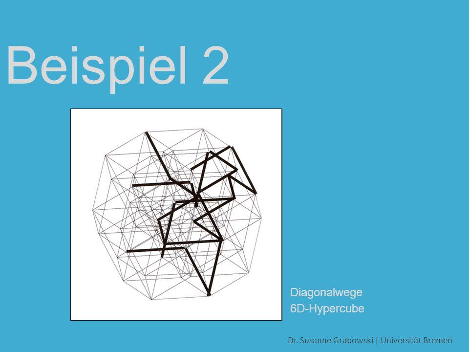 Dr.Susanne Grabowski | Universität Bremen Beispiel 3 Frieder Nake 1965 13/9/65 Nr.