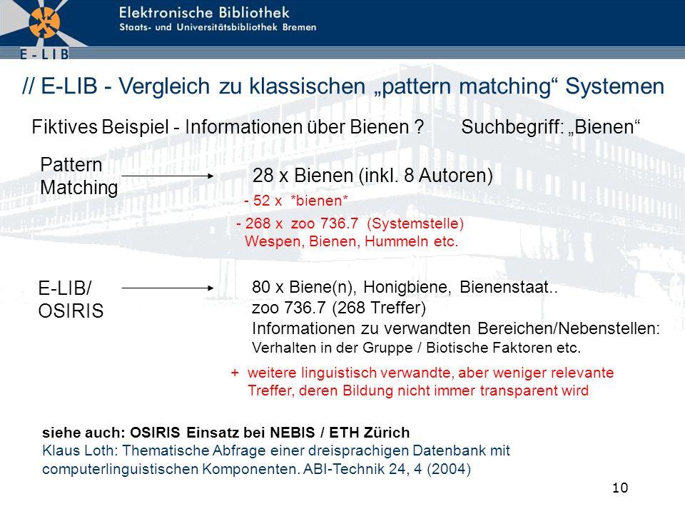 10 // E-LIB - Vergleich zu klassischen pattern matching Systemen Fiktives Beispiel - Informationen über Bienen ? Suchbegriff: Bienen - 52 x *bienen* -