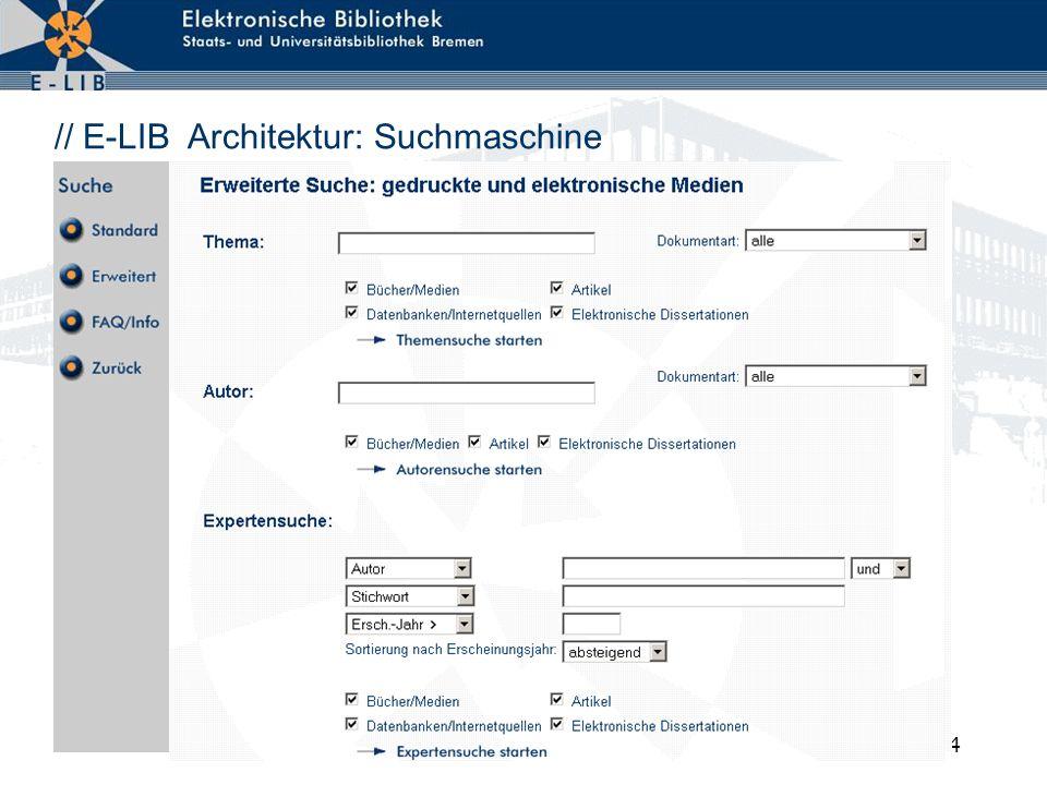 5 // E-LIB Suchmaschine / Index E-LIB Index Artikel-Nachweise aus E-Journalen 3 Mio.