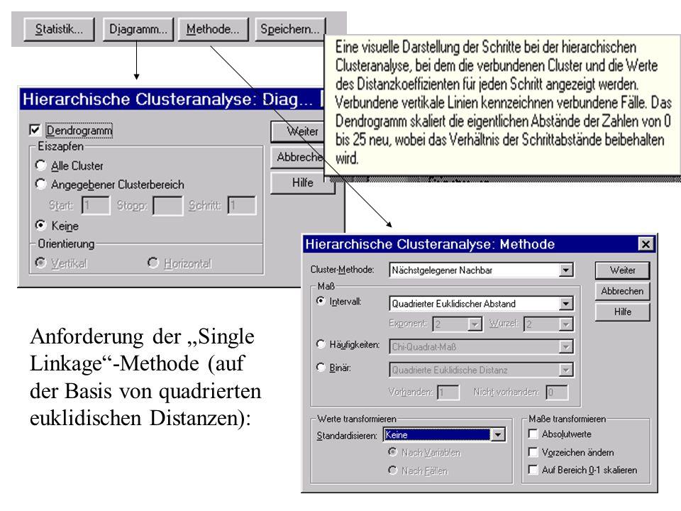 Dendrogram using Median Method Rescaled Distance Cluster Combine C A S E 0 5 10 15 20 25 Label Num +---------+---------+---------+---------+---------+ 1 -+---------------+ 2 -+ +-------------------------------+ 3 -----------------+ I 4 -----------------------+-------------------------+ 5 -----------------------+