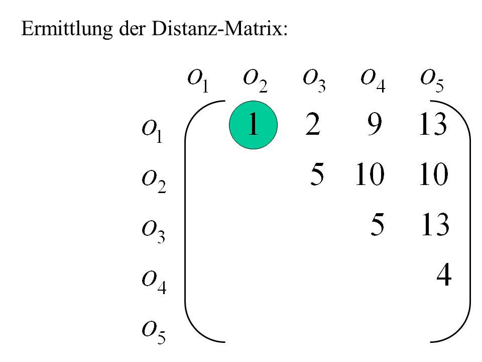 Anforderung der Median-Methode (auf der Basis von quadrierten euklidischen Distanzen):