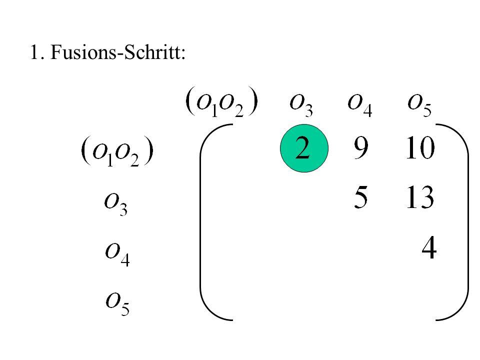 SPSS-Befehl: CLUSTER x1 x2/METHOD COMPLETE /MEASURE= SEUCLID /PRINT SCHEDULE CLUSTER(2,5)/PRINT DISTANCE /PLOT DENDROGRAM.