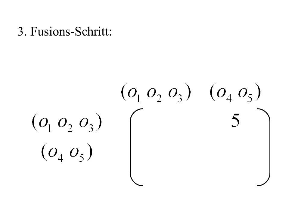 SPSS-Befehl: CLUSTER x1 x2/METHOD SINGLE /MEASURE= SEUCLID /PRINT SCHEDULE CLUSTER(2,5)/PRINT DISTANCE /PLOT DENDROGRAM.