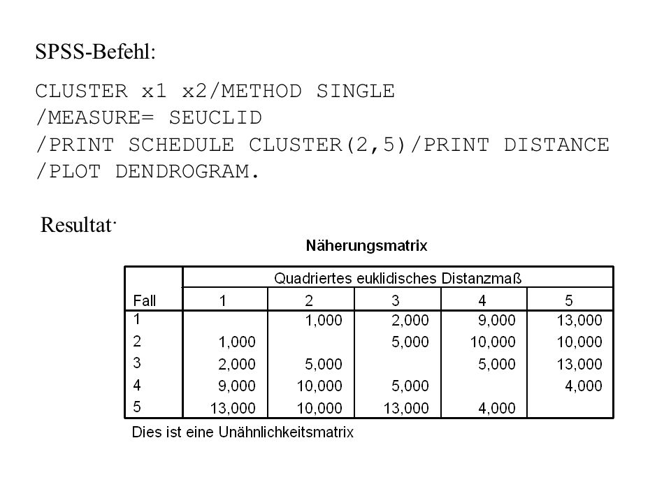 SPSS-Befehl: CLUSTER x1 x2/METHOD SINGLE /MEASURE= SEUCLID /PRINT SCHEDULE CLUSTER(2,5)/PRINT DISTANCE /PLOT DENDROGRAM.