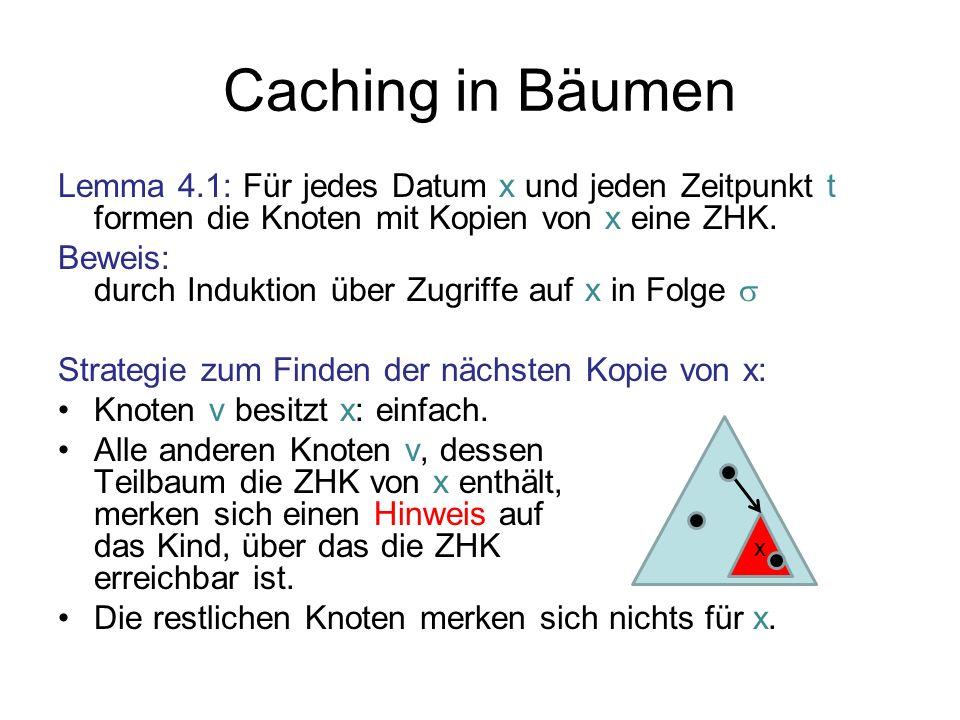 Caching in Bäumen Lemma 4.1: Für jedes Datum x und jeden Zeitpunkt t formen die Knoten mit Kopien von x eine ZHK. Beweis: durch Induktion über Zugriff