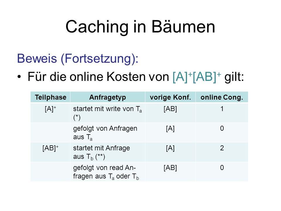 Caching in Bäumen Beweis (Fortsetzung): Für die online Kosten von [A] + [AB] + gilt: TeilphaseAnfragetypvorige Konf.online Cong. [A] + startet mit wri