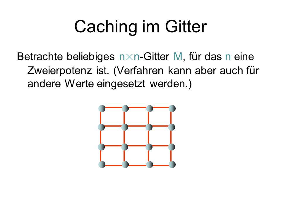 Caching im Gitter Betrachte beliebiges n × n-Gitter M, für das n eine Zweierpotenz ist. (Verfahren kann aber auch für andere Werte eingesetzt werden.)