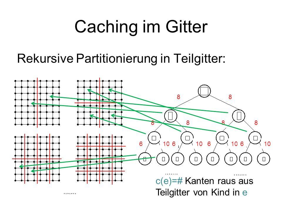 Caching im Gitter Rekursive Partitionierung in Teilgitter: c(e)=# Kanten raus aus Teilgitter von Kind in e 88 8888 6106 6 6